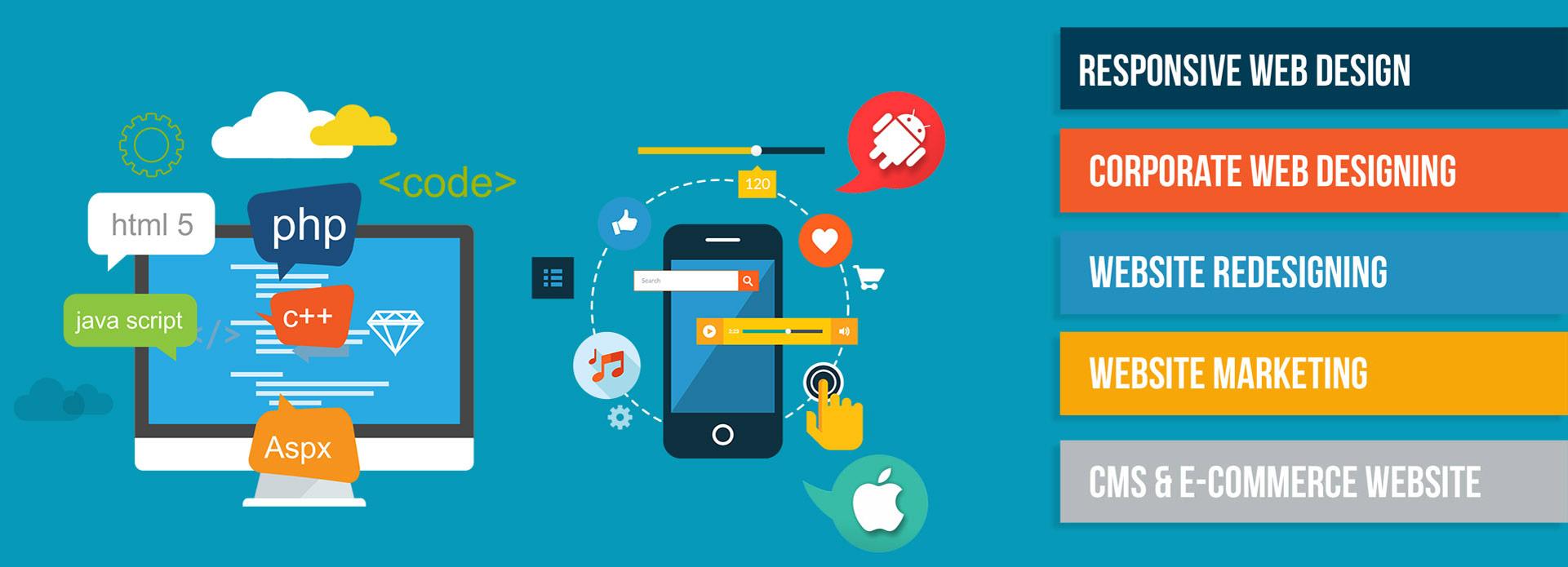 cms-e-comerece-website-designing