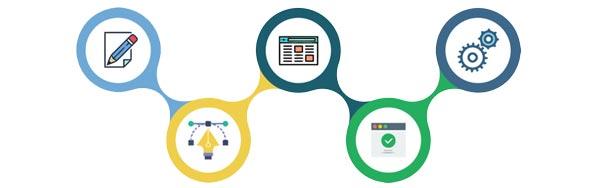 software-website-development-services